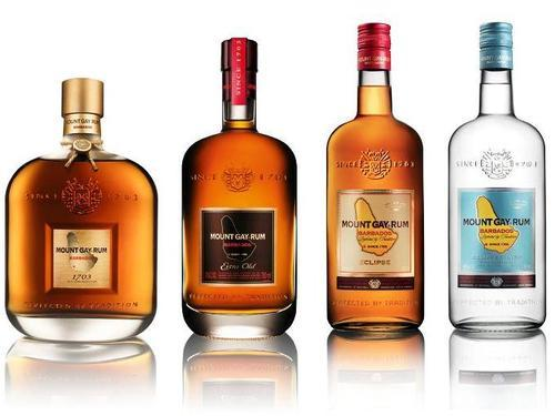 Barbados Rum tasting Excursion Prices